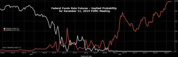 December FOMC Meeting.png