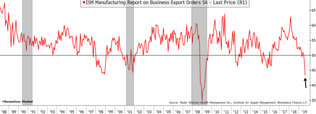 Export Orders.PNG